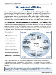 R  Paul     s Eight Elements of Thought   Paul     s Wheel of Reasoning A useful critical thinking