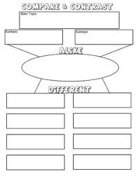 compare and contrast graphics and venn diagrams on pinterest a graphic organizer to compare and contrast two concepts or terms for instance main topic is mammals subtopics are bears and rabbits write in a phrase