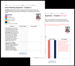 the red badge of courage study guide from the creators the teacher edition of the litchart on the red badge of courage ldquo