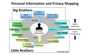 <b>Big Brother</b> vs. Little Brother: Mapping Where Our Personal ...