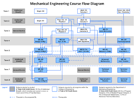 interview questions for mechanical engineering students pdf bryan interview questions for mechanical engineering students pdf