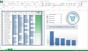 key performance indicators examples kpi spreadsheet template kpi template excel excel dashboard templates employee kpi template excel kpi report template