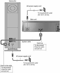 home theater subwoofer wiring solidfonts attaching a subwoofer to home theater smarthome solution center home theater subwoofer wiring diagram nilza