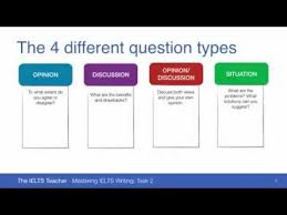 ielts writing task  the  question types   youtube ielts writing task  the  question types
