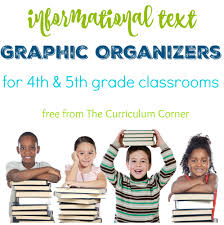 informational text archives the curriculum corner  informational text graphic organizers