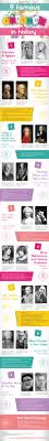 famous friendships in history infographic do my essay famous friendships in history
