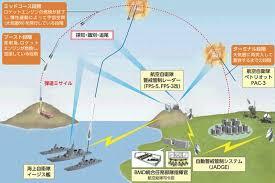 「迎撃ミサイル中四国配備へ調整 政府、北朝鮮予告」の画像検索結果