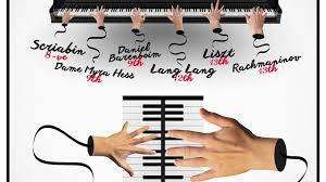 Just how massive was <b>Rachmaninov's</b> hand-span? - Classic FM