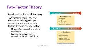 herzberg s two factor theory slide 31 jpg 1280×720 cultural herzberg s two factor theory slide 31 jpg 1280×720 cultural two factor theory and factors