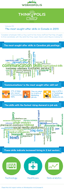infographic what employers are looking for in human infographic what employers are looking for in 2015