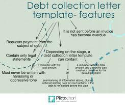 sample debt collection letter uk resume samples writing sample debt collection letter uk debt collection sample letters credit cards debt collection letter template uk