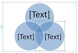 web by design  powerpoint basicssmartart venn diagram sample