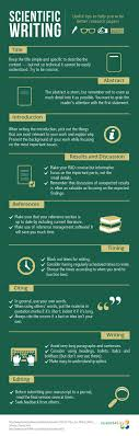 best ideas about academic writing vocabulary infographic how to write better science papers elsevier connect