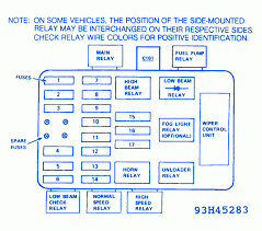 bmw i e fuse box diagram diagram 1987 bmw 325i fuse box diagram automotive wiring diagrams