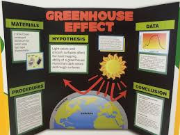 the full sample poster space grade 6 science the full sample poster