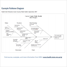 sample fishbone diagram template      free documents in pdf  word    network fishbone diagram template