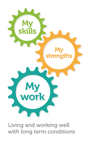 my skills my strength my right to work improving employment for informed about long term health conditions and reasonable adjustment as well as encouraging an approachable partnership between employees and employers