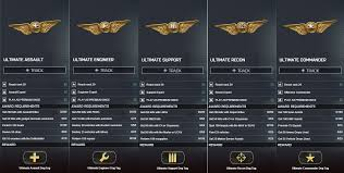 ultimate assignements battlefield 4 ultimate assignements