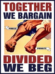 Image result for collective bargaining process