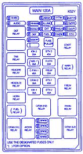 kia sorento wiring diagram wiring diagram and schematic design kia rio stereo wiring diagram diagrams and schematics
