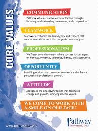 mission values core values