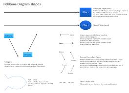 fishbone diagram solution   conceptdraw comdesign elements   fishbone diagrams