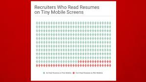 resumes news  videos  reviews and gossip   lifehackerit probably wouldn    t surprise you to hear many recruiters review resumes on their phones  that    s a problem for you if your resume is formatted more for