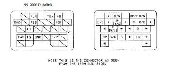 1997 miata fuse box diagram 1997 image wiring diagram diagnostic port pinouts miata forumz mazda miata chat forums on 1997 miata fuse box diagram