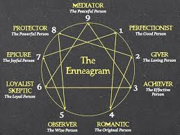 enneagrams and strengths finder why i love self exploration enneagrams and strengths finder why i love self exploration