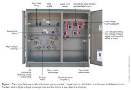 abb circuit breaker wiring diagram on abb images free download Breaker Panel Wiring Diagram abb circuit breaker wiring diagram on abb circuit breaker wiring diagram 16 main breaker panel wiring diagram high voltage transformer wiring diagram circuit breaker panel wiring diagram