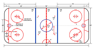 rink systems  inc    rink layoutsnhl rink diagram