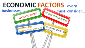 economic factors startup must consider founder s guide entrepreneurs should carefully consider these external factors especially during the launch phase of the business when firms are most vulnerable