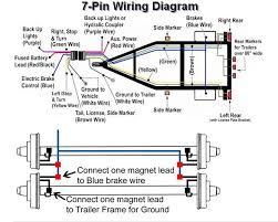 best 20 trailer light wiring ideas on pinterest rv led lights Seven Pin Trailer Wiring 7 pin trailer plug wiring diagram seven pin trailer wiring diagram