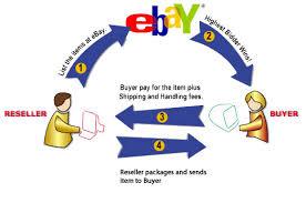 ebay के लिए चित्र परिणाम