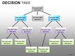 best images of decision  making diagram template   decision tree    decision tree diagram template