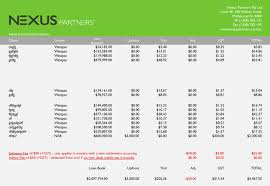 elegant playful graphic design for nexus partners by hidayat graphic design by hidayat abubakar for refresh look of our invoices excel spreadsheet which converts