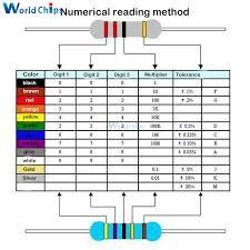 <b>100pcs Metal</b> Film Resistor 1/4W 0.25W 0~10M Ohm 1% 100R ...