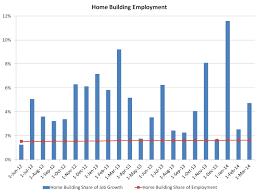 build com jobs doc tk build com jobs 22 04 2017