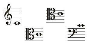 An explanation of <b>clefs</b>: <b>treble</b>, <b>bass</b>, <b>alto</b>, tenor