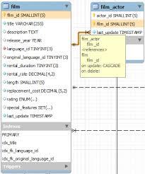 mysql    mysql workbench manual          adding foreign key    the relationship connector