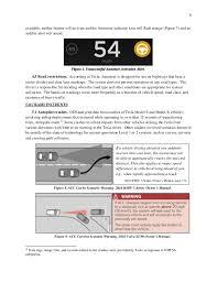 Tesla  la Nhtsa scagiona il sistema Autopilot  il verbale Visa Requirements