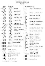 house wiring using electrical symbols the wiring diagram electrical wiring diagram symbols pdf nodasystech house wiring