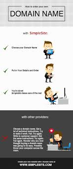 the easiest way to set up your own infographic don t have your own website yet make your own website simplesite today