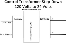 hvac transformer wiring diagram on hvac images free download 480 Volt Transformer Wiring Diagram hvac transformer wiring diagram on hvac transformer wiring diagram 2 square d transformer wiring diagram goodman electric furnace wiring diagram 480 to 240 volt transformer wiring diagram