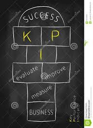 kpi as hopscotch game stock images image  kpi as hopscotch game