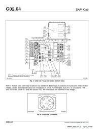 freightliner wiring diagram wiring diagram freightliner columbia the wiring diagram freightliner columbia mirror wiring diagram freightliner wiring diagram