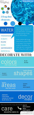 feng shui office 7 tips water feng shui element infographics bedroom office combo pinterest feng