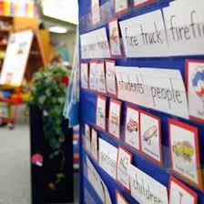 Word <b>Walls</b> | Classroom Strategies | Reading Rockets