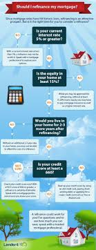 infographic how to choose a lender temp