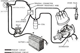 distributor coil wiring diagram distributor image 1951 ford ignition coil wiring diagram 1951 wiring diagram on distributor coil wiring diagram